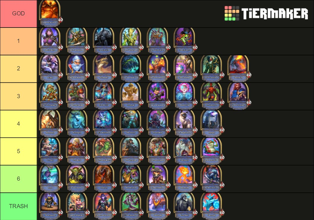 Tier-list-champs de bataille- battleground-hearthstone