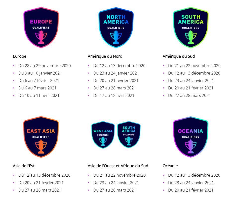 dates-qualifiers-fgs