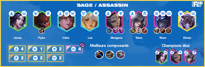 TFT-Compo-Assassin-Sage-5