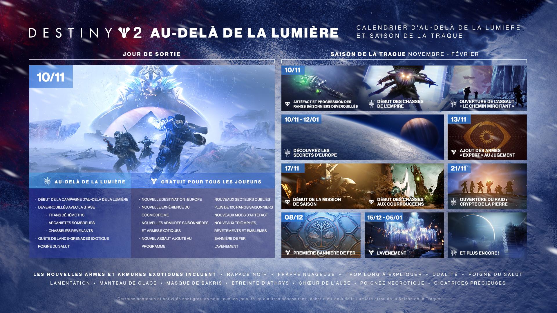 Dlc Destiny 2 Avec Au Dela De La Lumiere Quelles Sont Les Nouveautes Breakflip Actualite Guides Et Astuces Esport Et Jeu Video