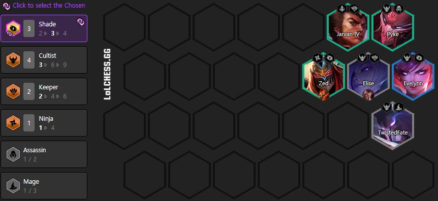 TFT-Compo-Ombre-Ninja-Niveau-6