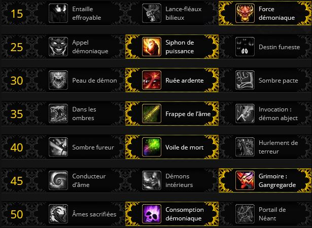talents-demoniste-demonologie-wow-shadowlands