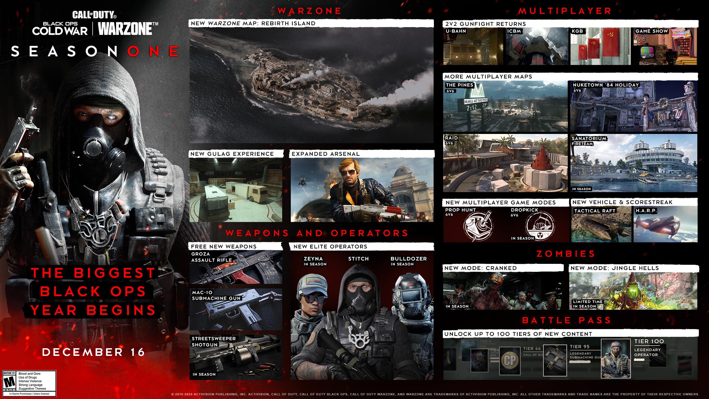 Warzone compte plus de 85 millions de joueurs — Call of Duty