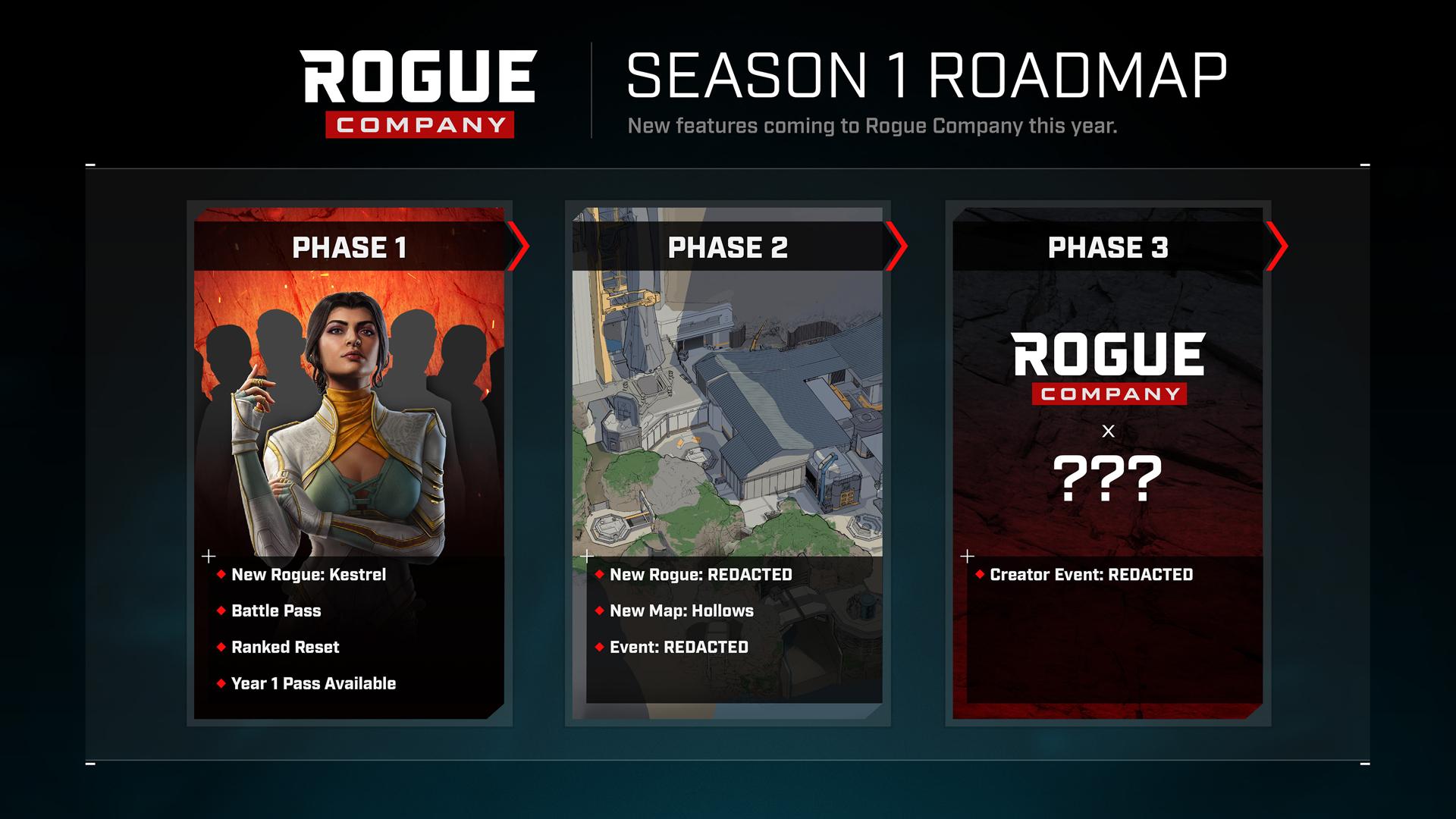 Feuille-de-route-Saison-1-Rogue-Company