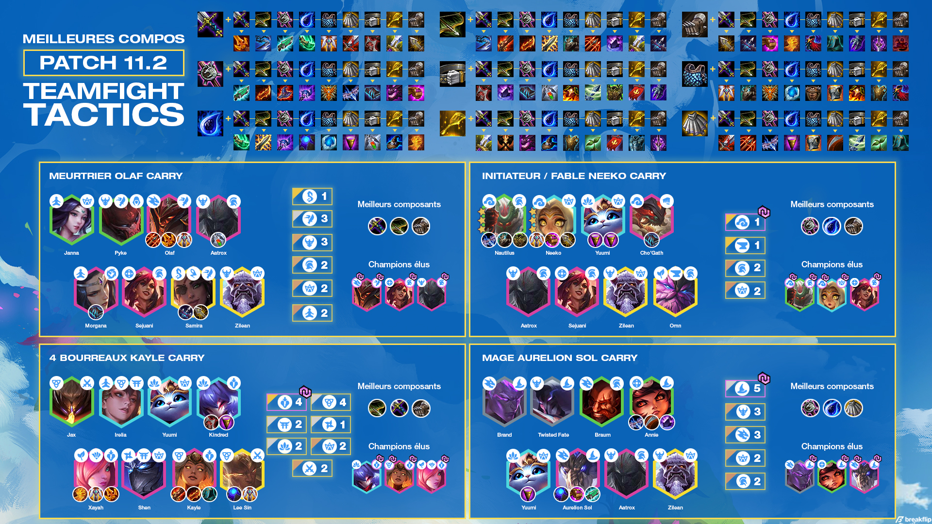 TFT-Cheat-Sheet-Compos-Patch-11.2