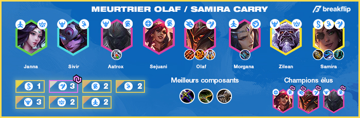 TFT-Compo-3-Meurtriers-Olaf-4