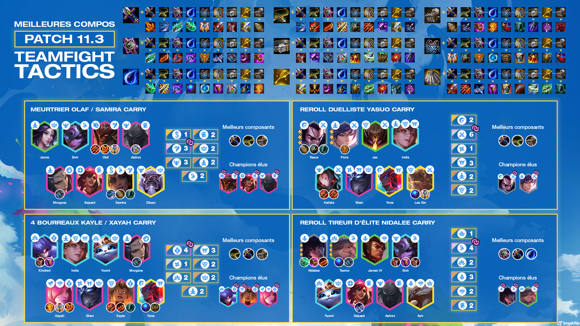 TFT-Cheat-Sheet-Compos-Patch-11.3