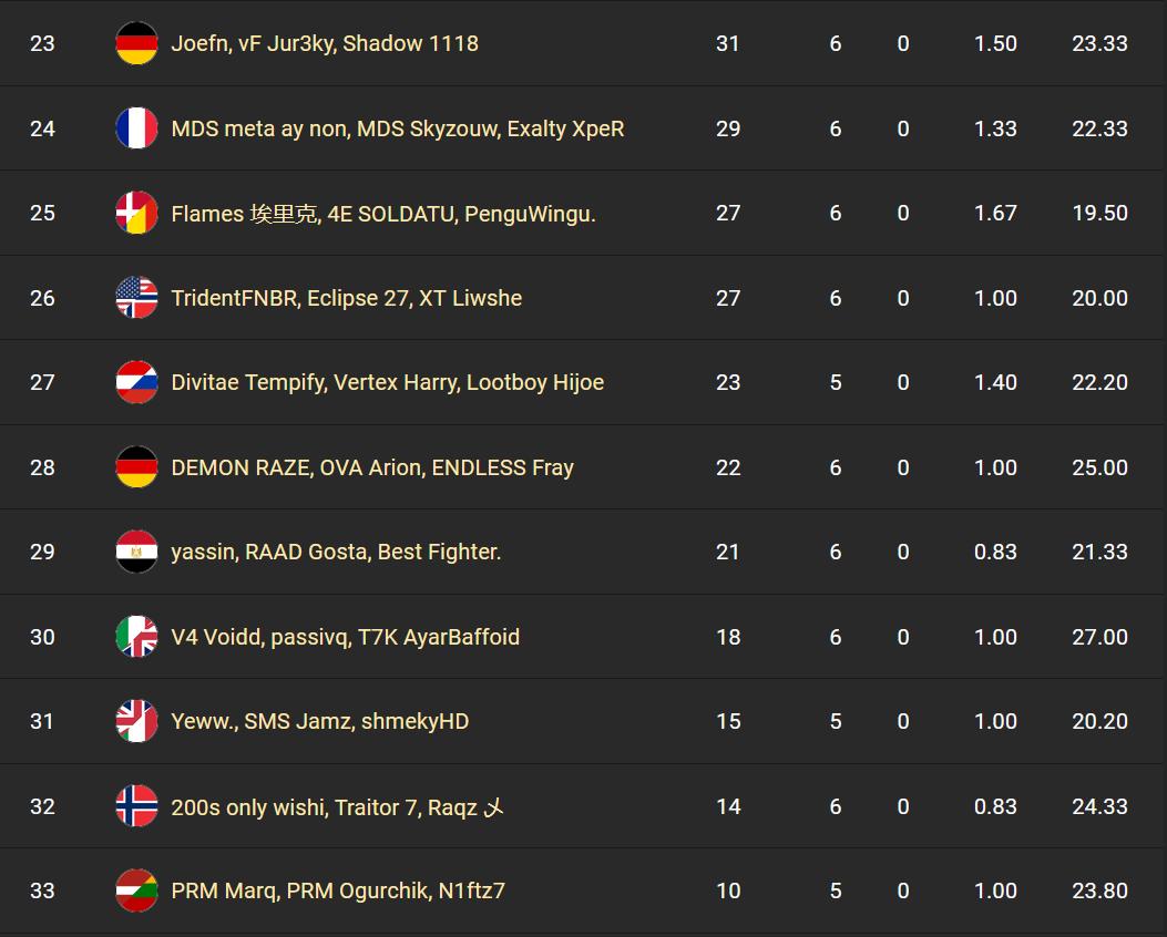 resultado-de-clasificación-final-fncs-18