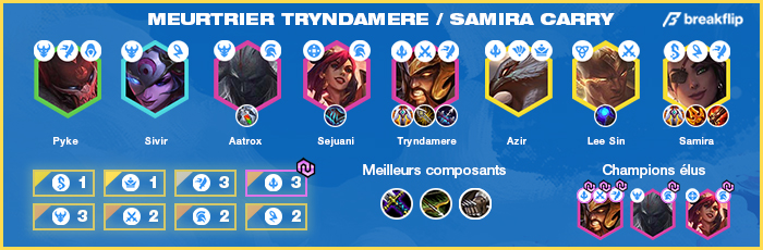 TFT-Compo-Meurtrier-Tryndamere