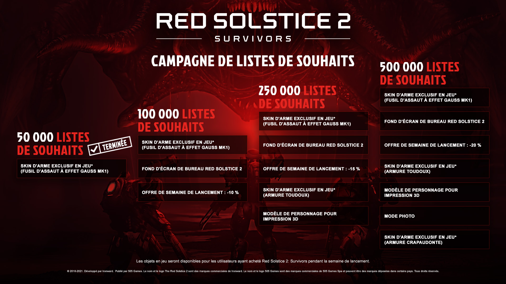 red-solstice-2-campaign