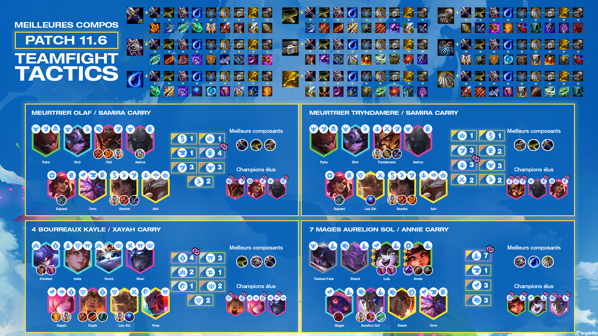 TFT-Cheat-Sheet-Compo-Patch-11.6