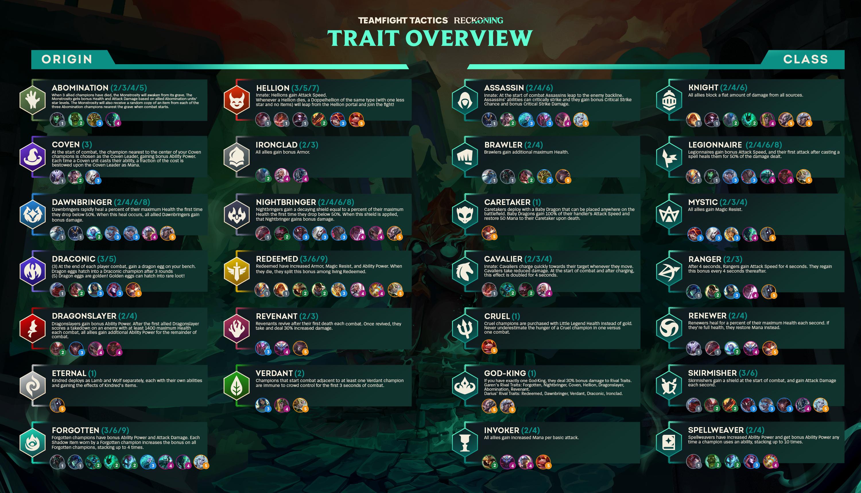TFT-Set-5-Cheat-Sheet-Champions-Traits