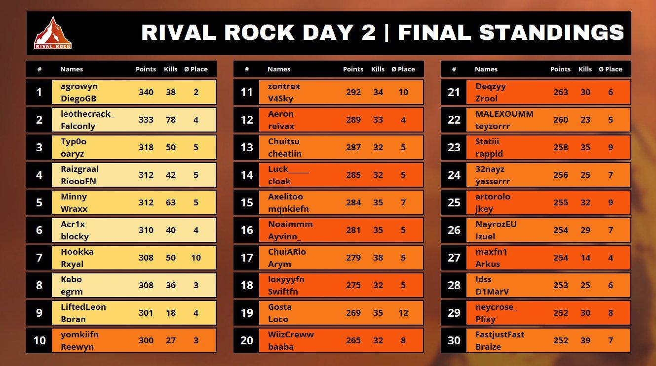 rival-rock-cup-tournoi-2
