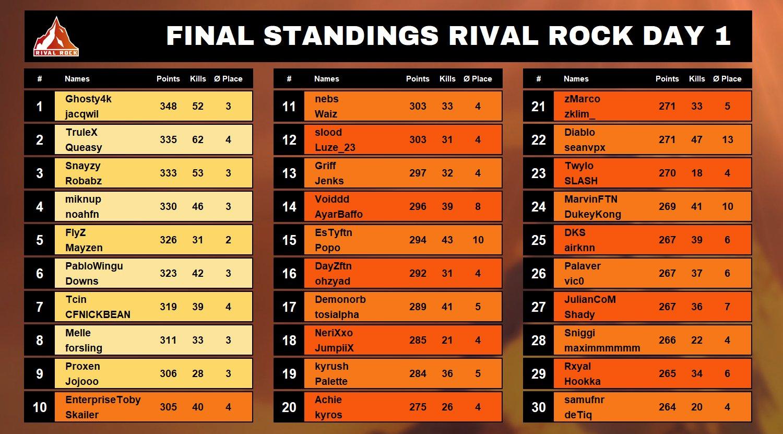 rival-rock-cup-tournoi-1