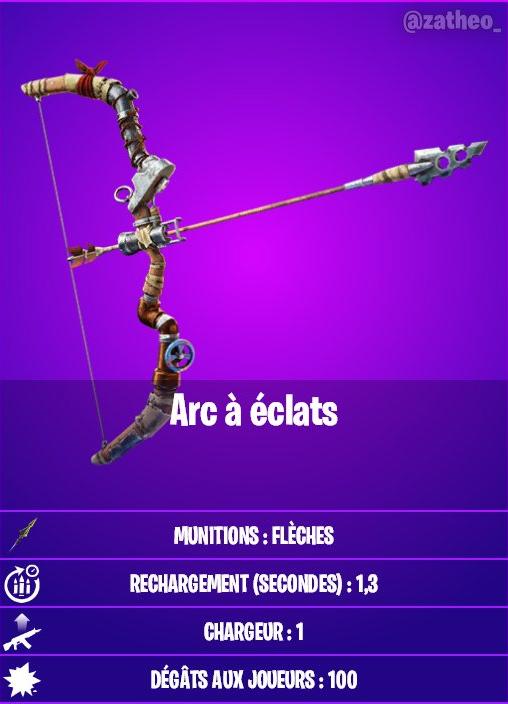 fortnite-arc-eclats-patch-16-20