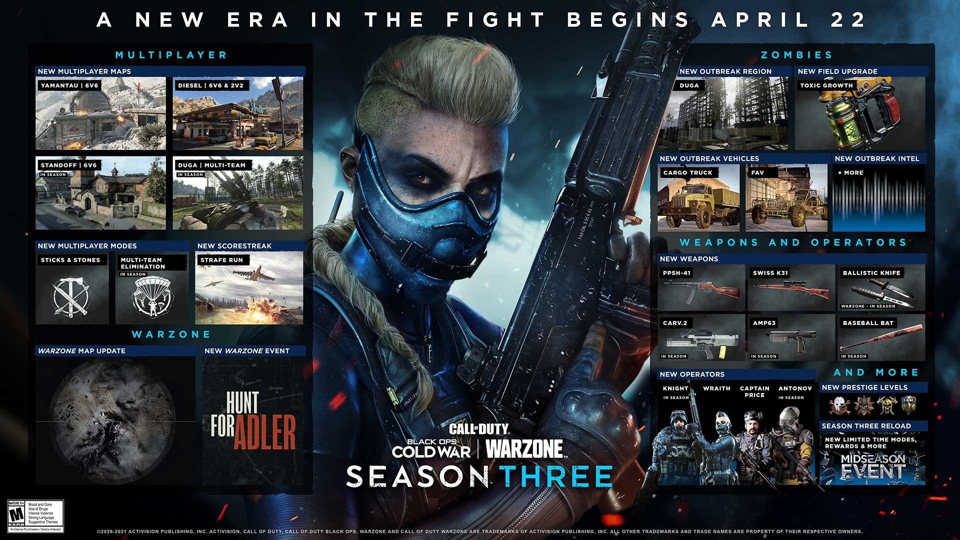 saison-3-nouveautes-warzone-cold-war-call-of-duty