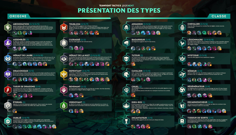 Cheat-Sheet-Champions-Classes-Origines-Set-5