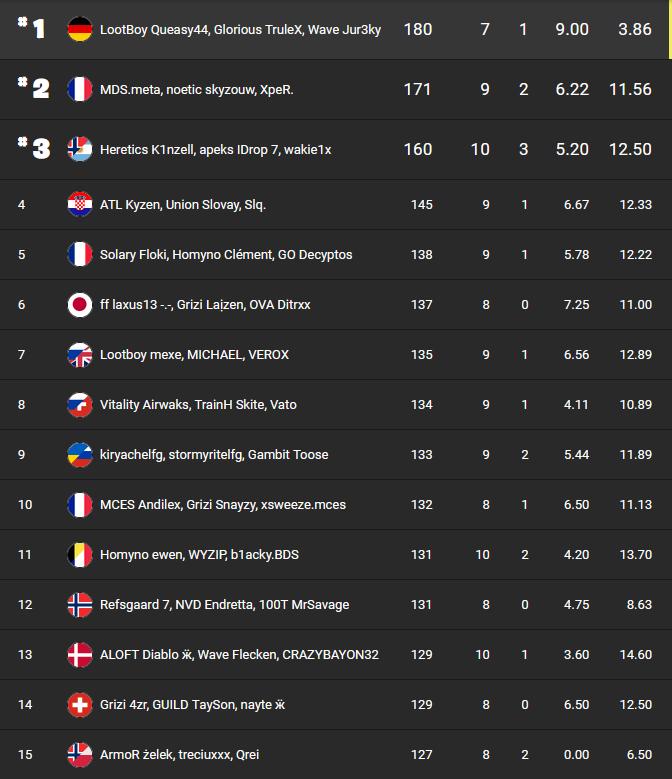 fncs-qualifier-2-saison-6-2