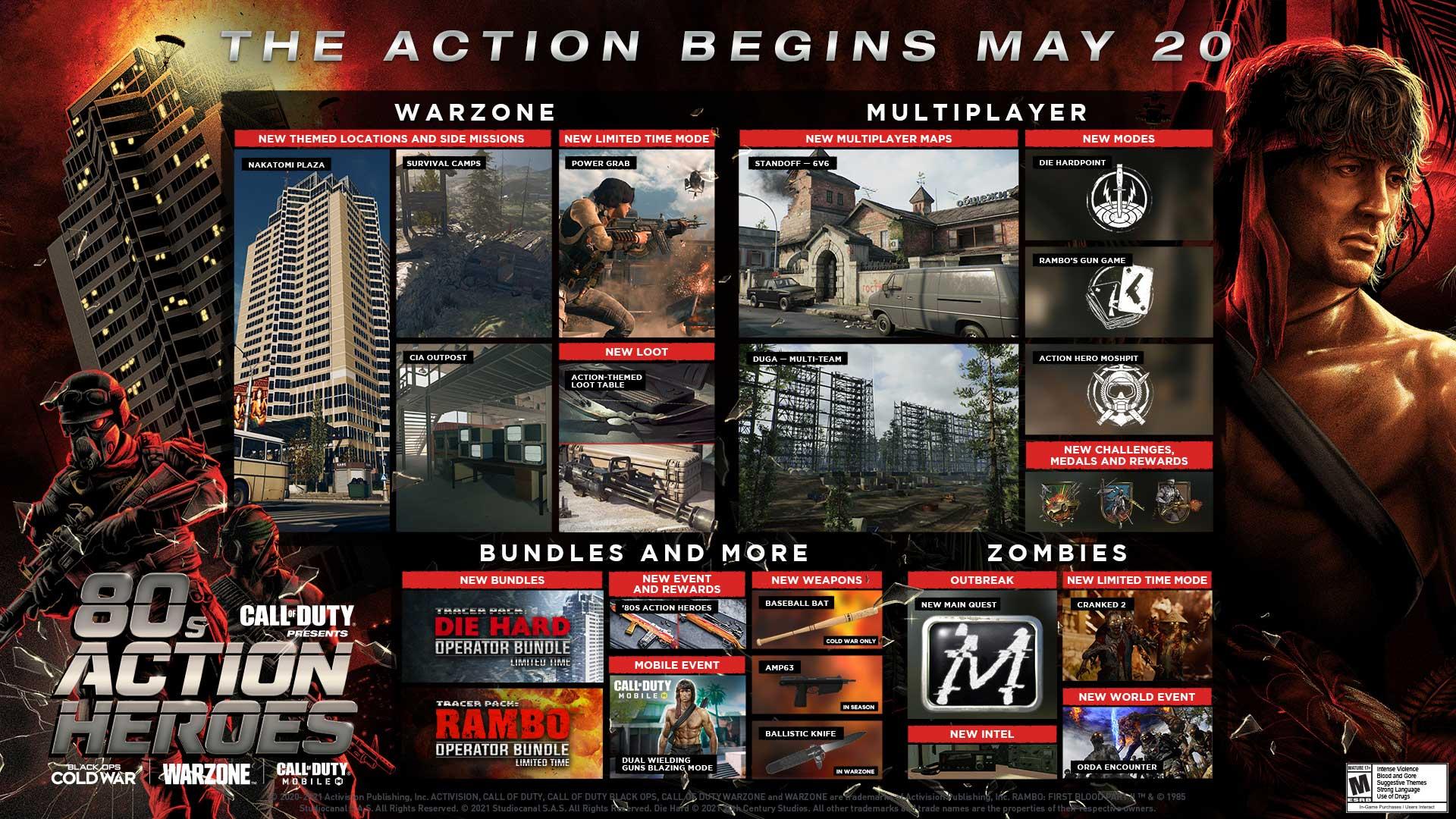 maj-warzone-cold-war-saison-3-call-of-duty