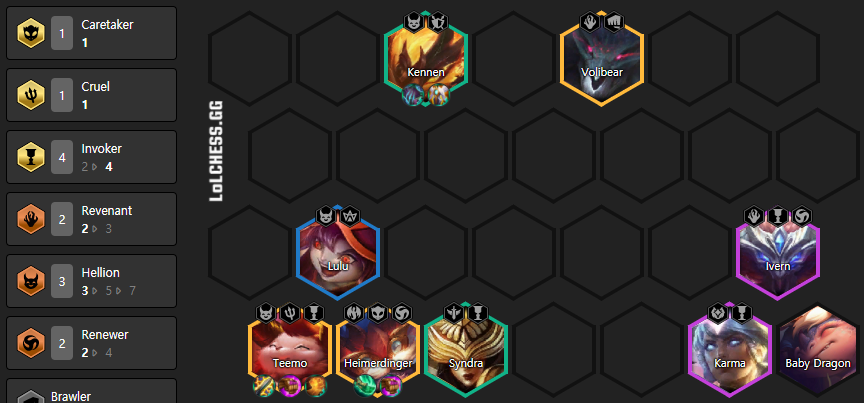 TFT-Guide-Compo-Teemo-Positionnement