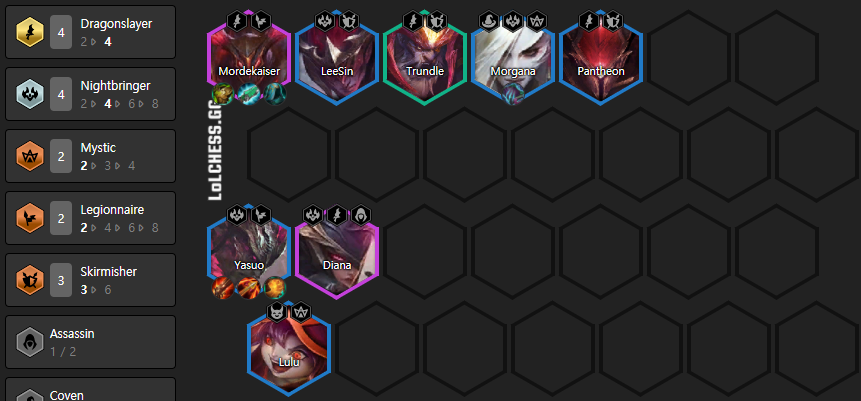 TFT-Guide-Compo-Yasuo-Nightbringer-positionnement