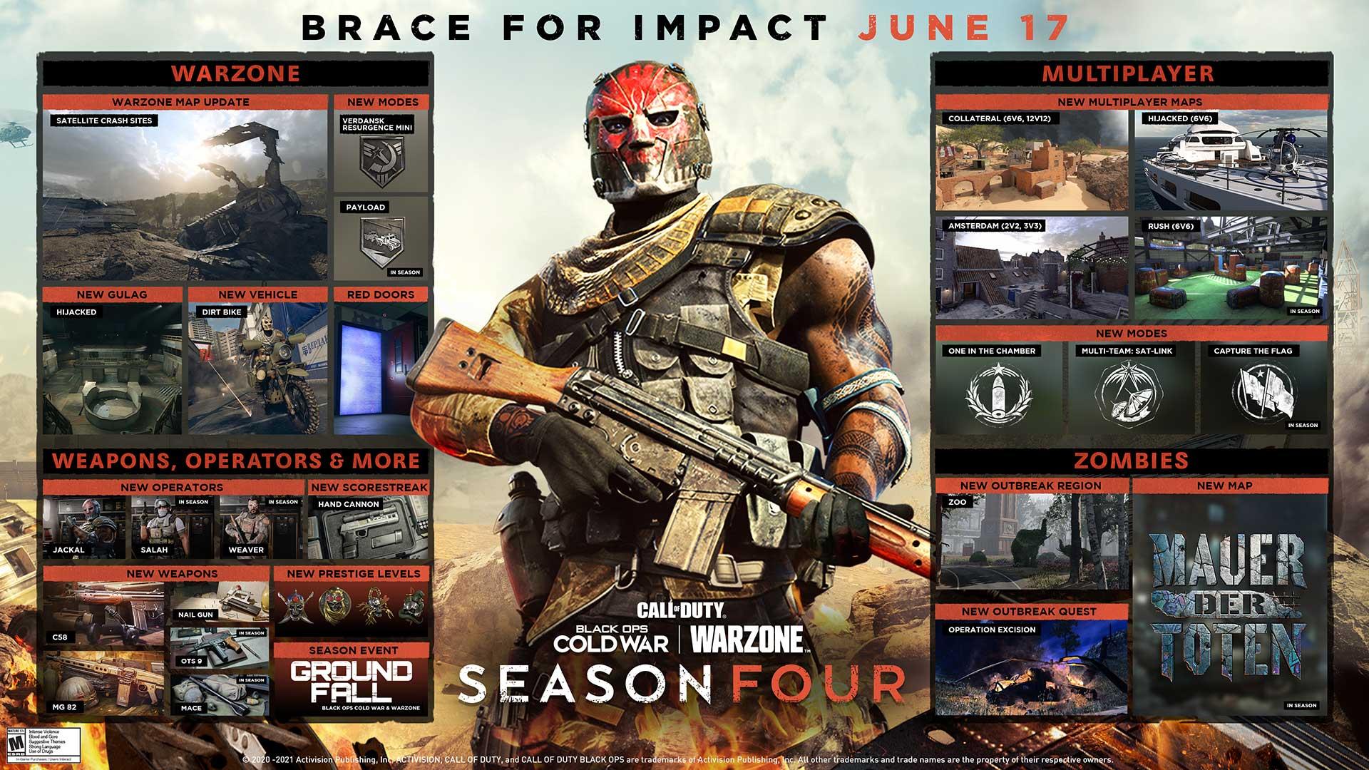 maj-nouveautes-saison-4-warzone-cold-war-call-of-duty
