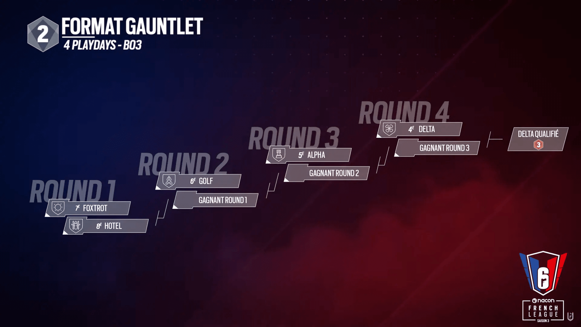 format-r6-french-league-gauntlet-tcl