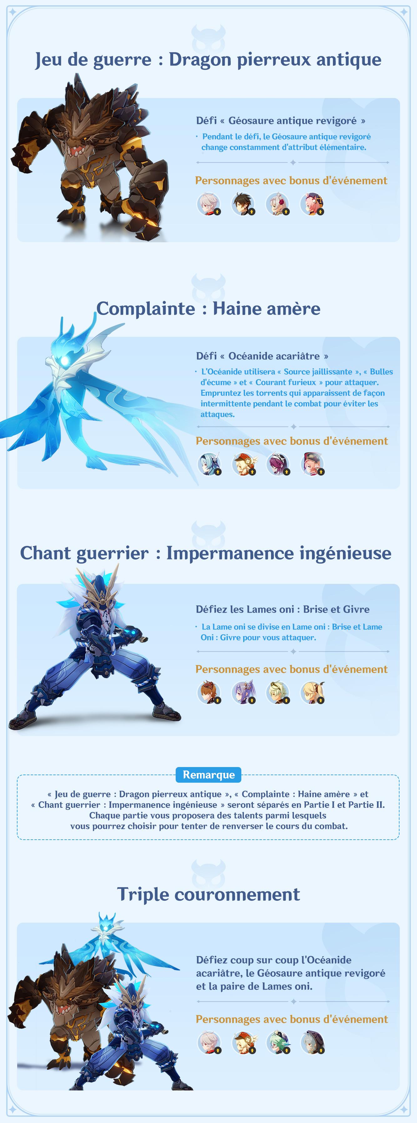 Genshin-Impact-Legende-martiale-du-vent