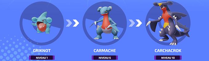 carchacrok-pokemon-unite