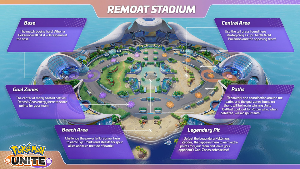 remoat-stadium-map-pokemon-unite-carte