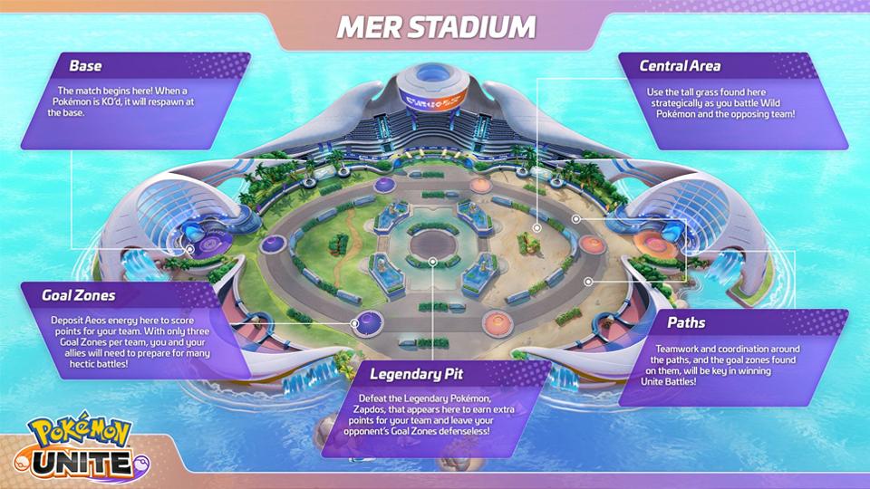 mer-stadium-map-pokemon-unite-carte