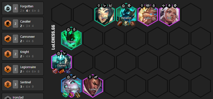 TFT-Compo-Reroll-Miss-Fortune-Positionnement