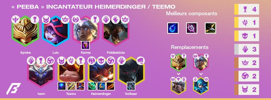 TFT-Tier-List-Compo-Incantateur-Teemo-Heimerdinger-2