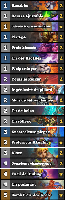 deck-chasseur-controle-hurlevent-hearthstone