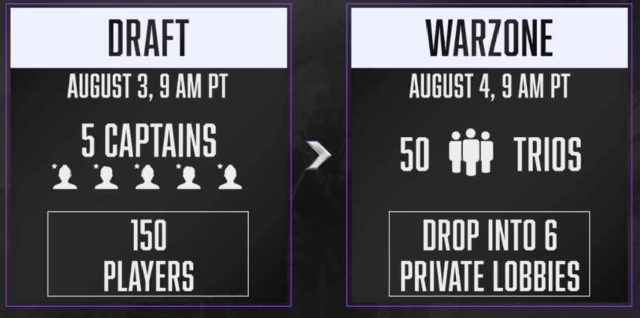 twitch-rivals-warzone-format