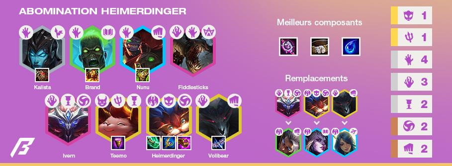 TFT-Tier-List-Compo-Abomination-Heimerdinger-3