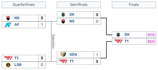 LCK-Playoffs-Summer-2021-3