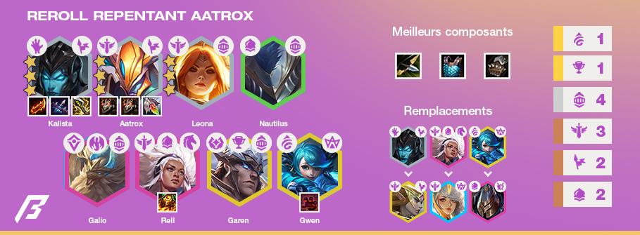 TFT-Tier-List-Compo-Reroll-Aatrox