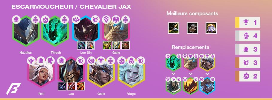 TFT-Tier-List-Compo-Escarmoucheur-Jax-3