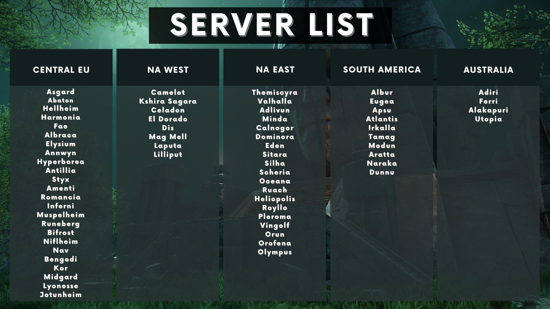 new-world-liste-serveurs-francais