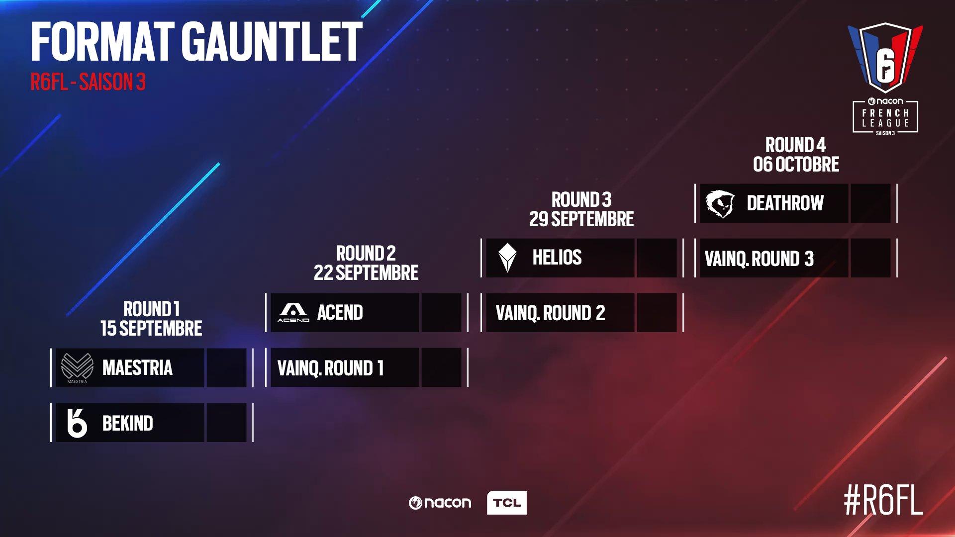 Nacon-French-League-Gantelet