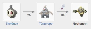 skelénox-téraclope-noctunoir