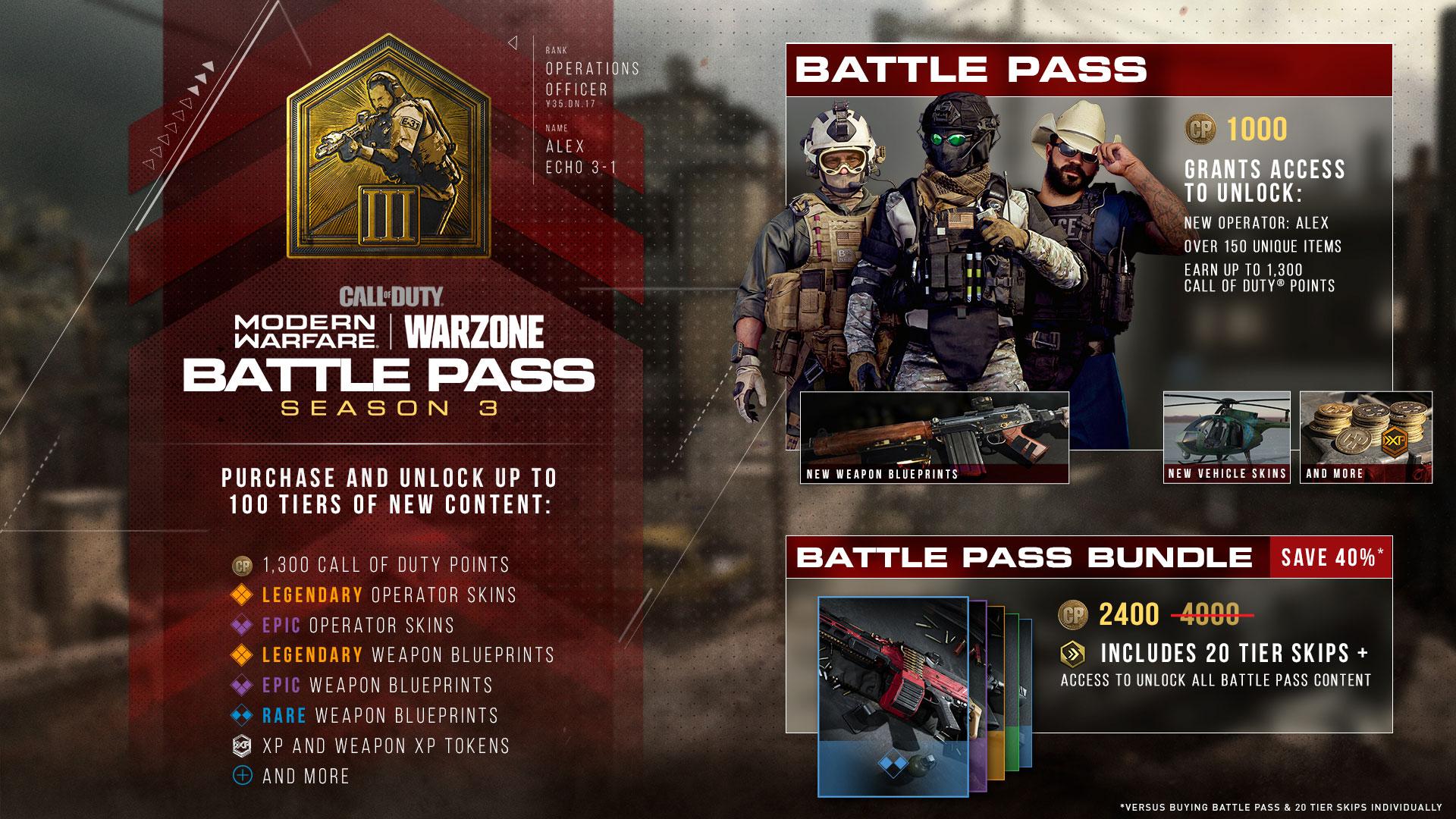 Call Of Duty Warzone Battle Pass Saison 3 De Modern