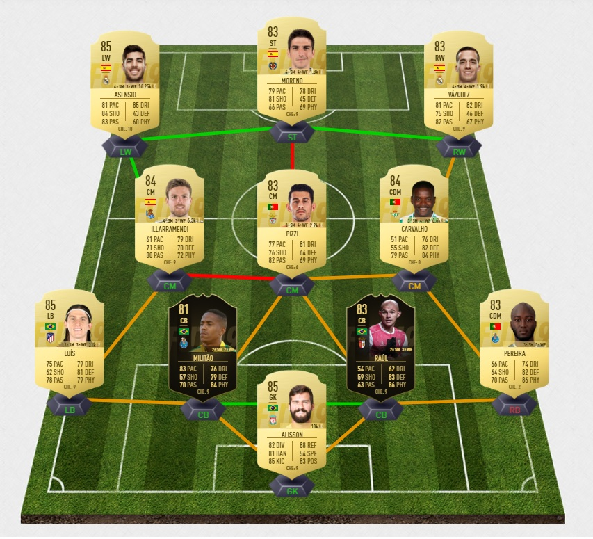 fifa-19-fut-dce-toty-garreth-bale-real-madrid-champion-real-pas-cher-solution-carte-joueurs