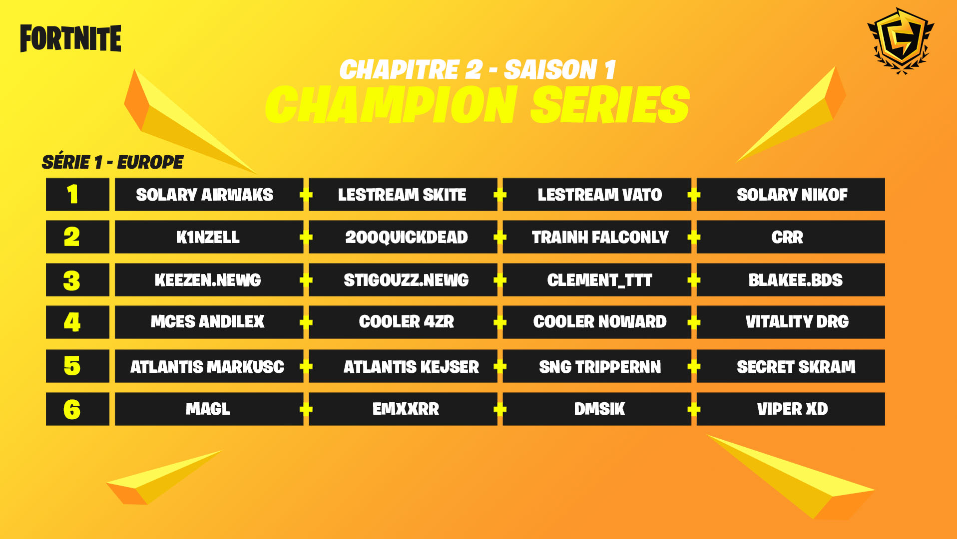 fncs-classement-serie-1-fortnite-champion-series