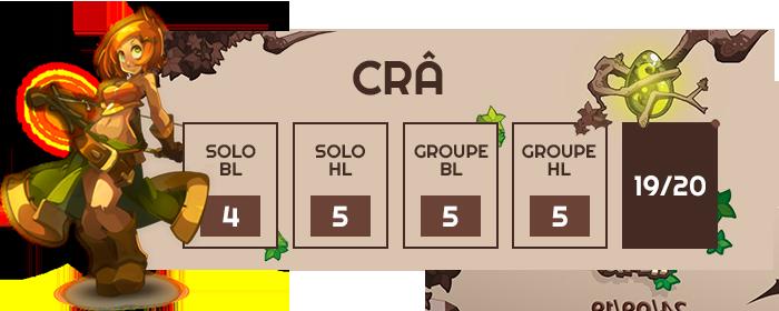 cra-dofus-retro-infos