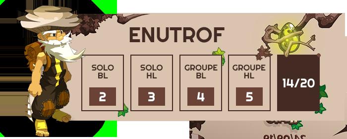 enutrof-dofus-retro-infos