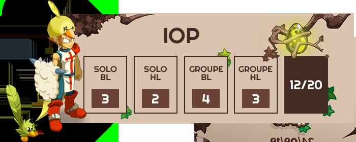 iop-dofus-retro-infos
