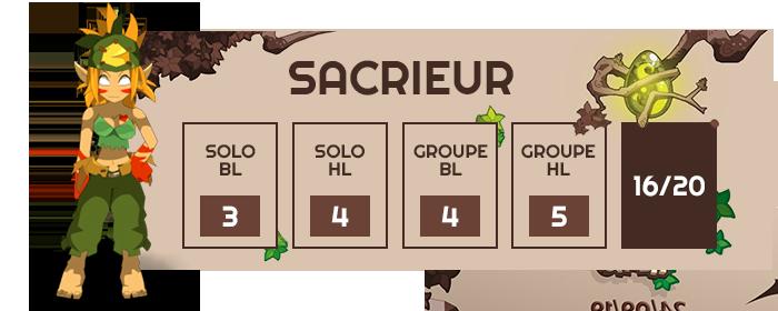 sacrieur-dofus-retro-infos