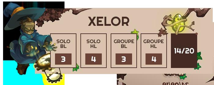 xelor-dofus-retro-infos